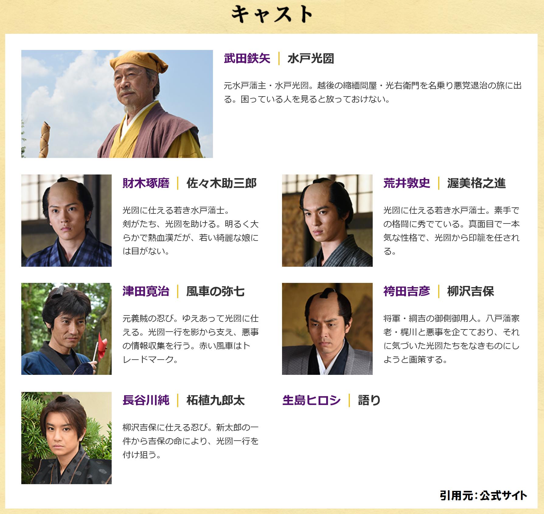 水戸黄門 テレビドラマ相関図 - soukanzu.net