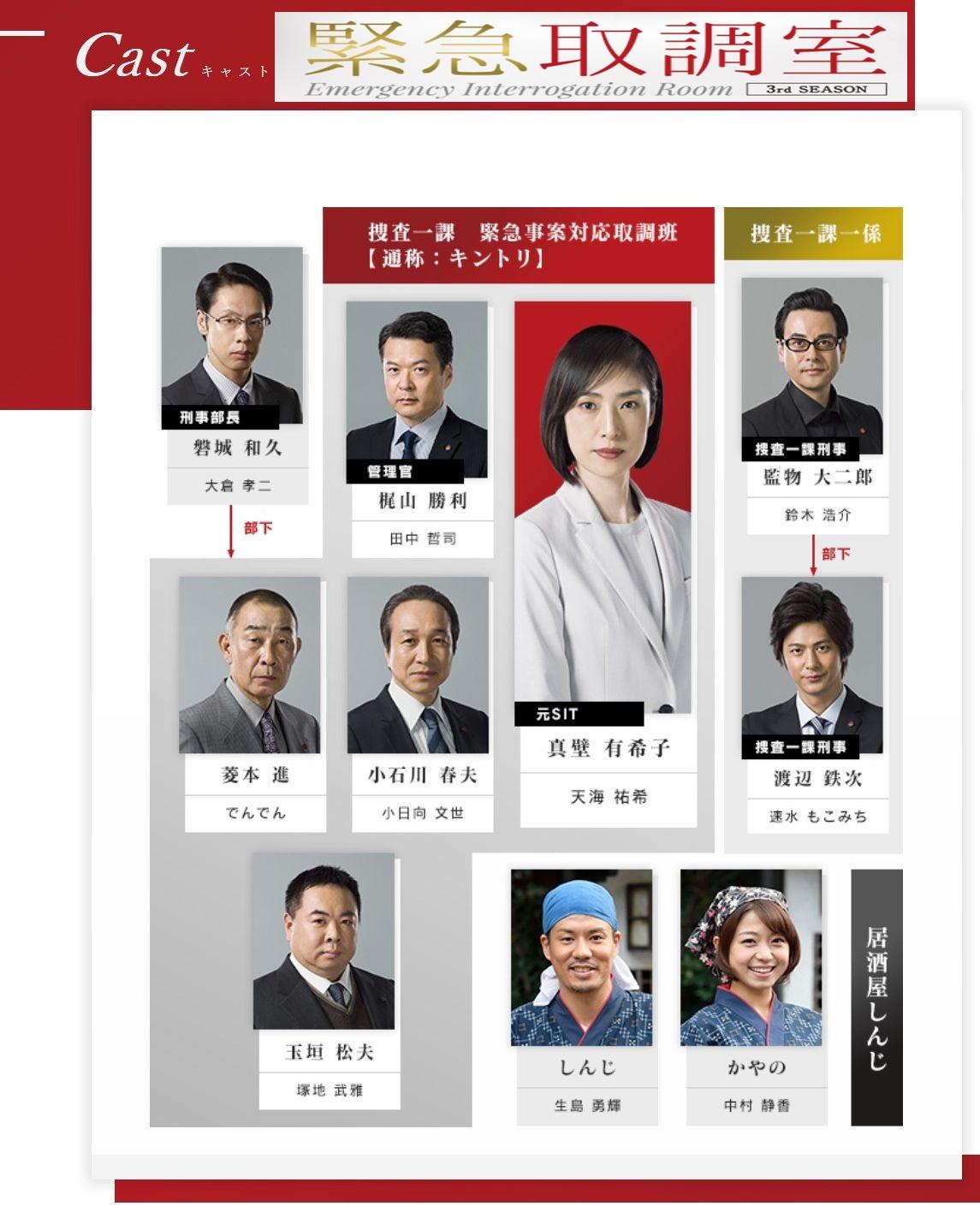 緊急取調室・第3シーズン ネタバレあらすじ第9話とキャストや相関図