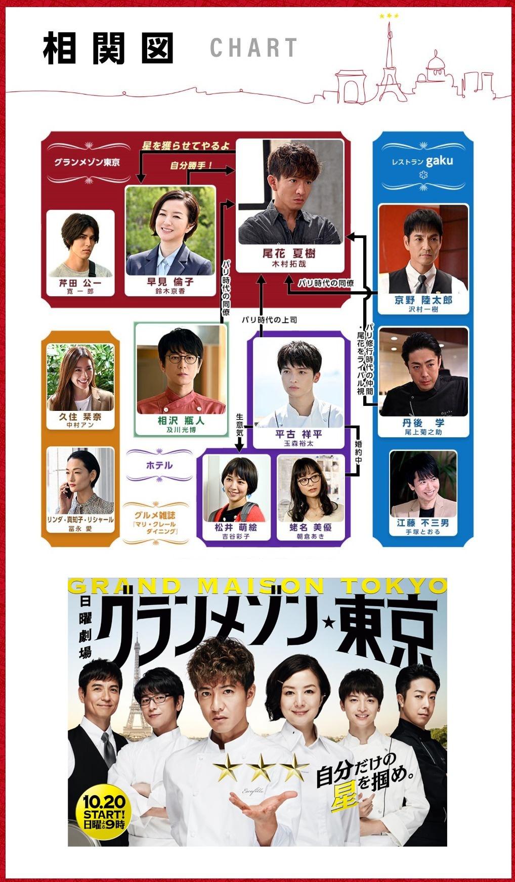 動画 グランメゾン東京 9話 グランメゾン東京 動画を9話も無料見逃し配信でフル視聴